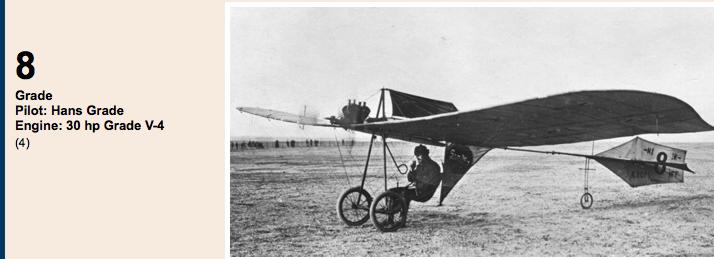 Airshow 1910 postcards etc Heliopolis
